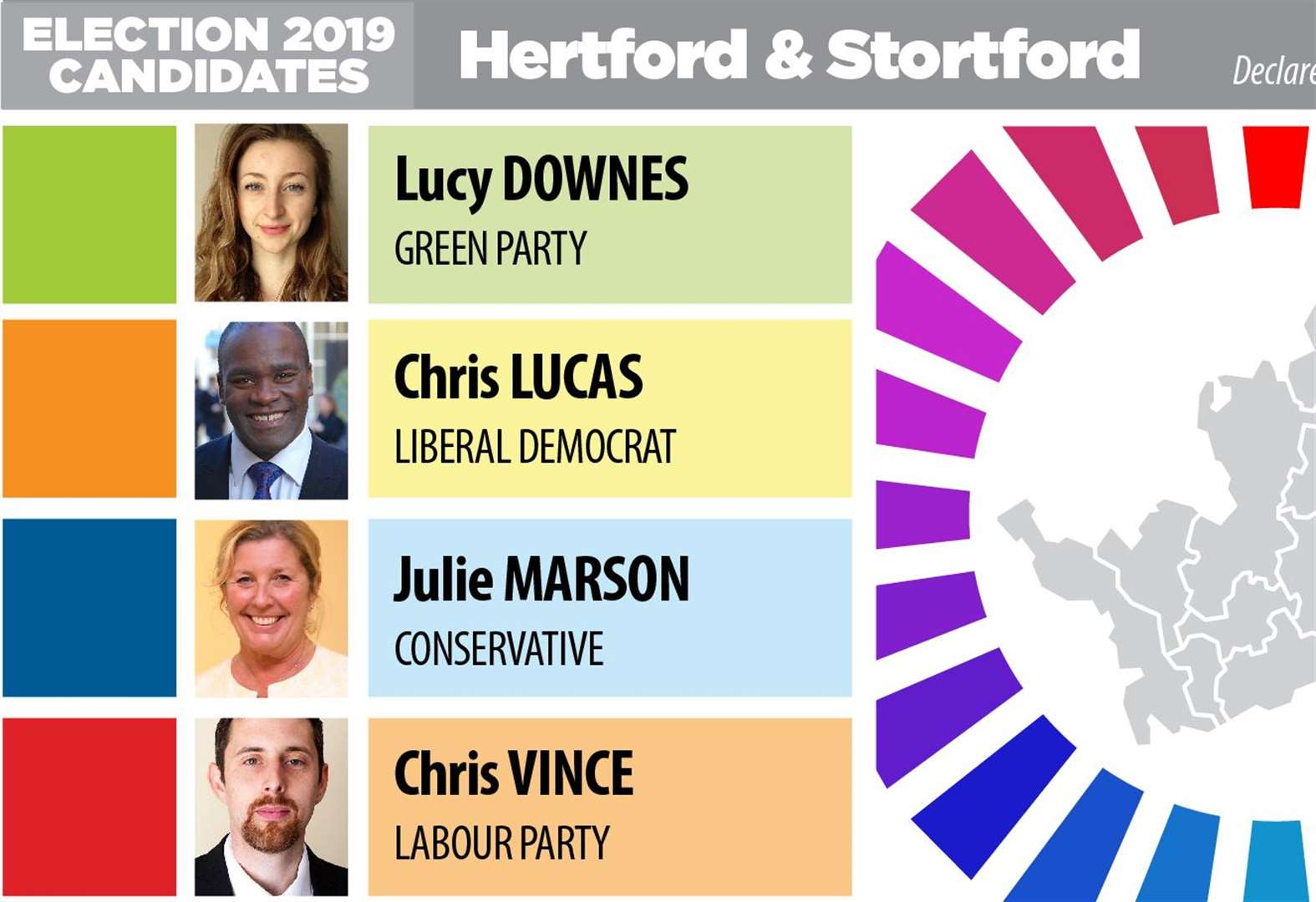 General Election: Hot-air balloonist bails out as Brexit Party candidate for Stortford