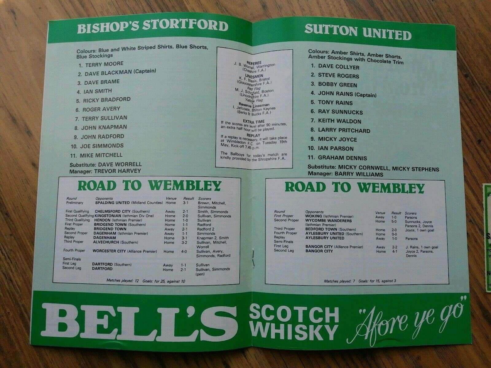 The Bishop's Stortford and Sutton United team line-ups and their respective roads to Wembley (47080220)